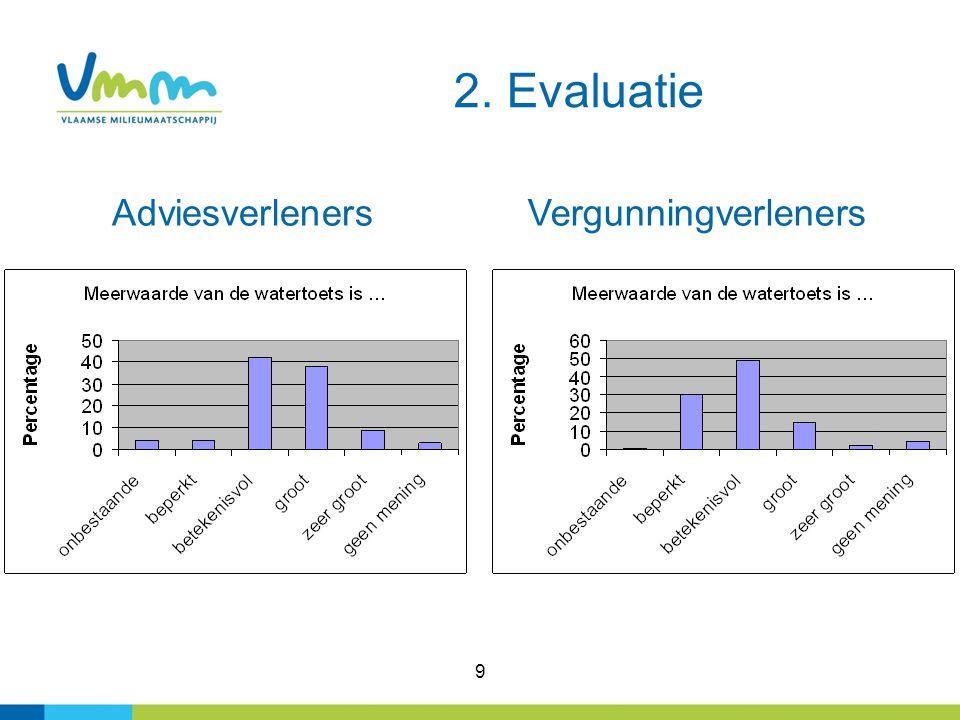 2. Evaluatie Adviesverleners Vergunningverleners 9