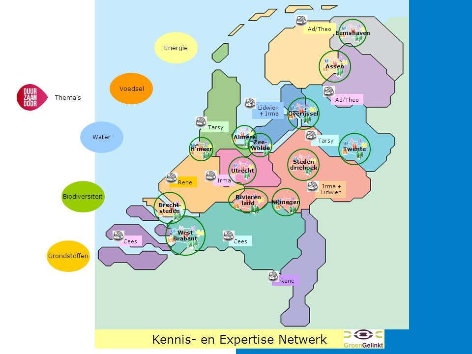 Kennis- en Expertise Netwerk