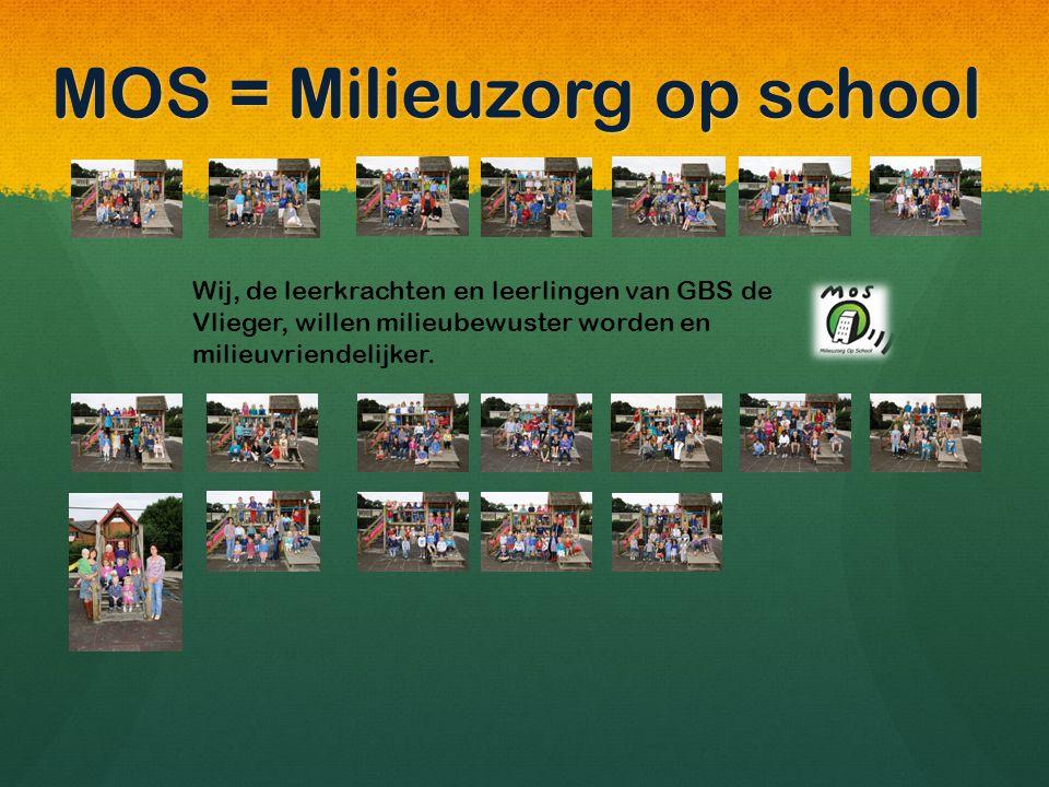 MOS = Milieuzorg op school