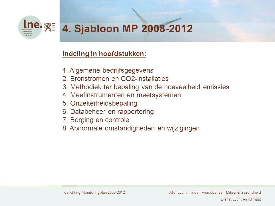 4. Sjabloon MP 2008-2012 Indeling in hoofdstukken: