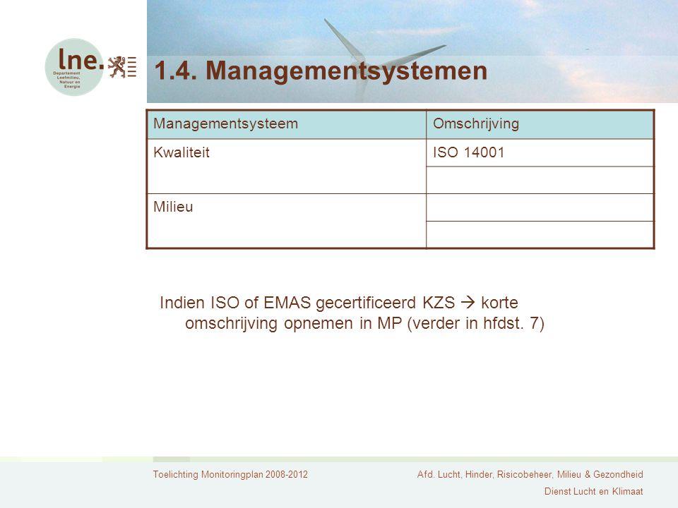 1.4. Managementsystemen Managementsysteem. Omschrijving. Kwaliteit. ISO 14001. Milieu.