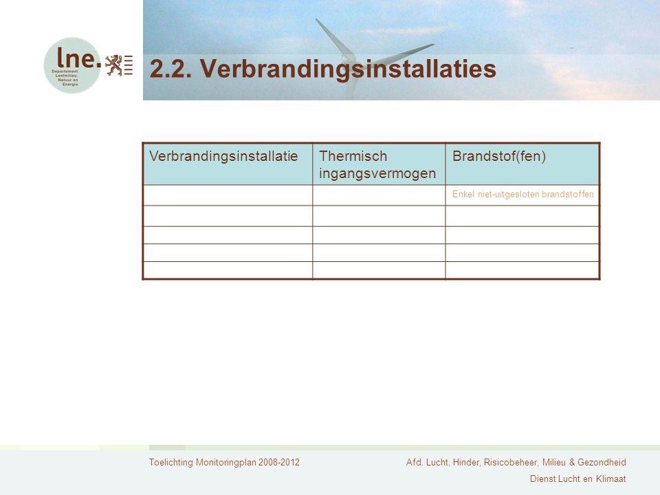 2.2. Verbrandingsinstallaties