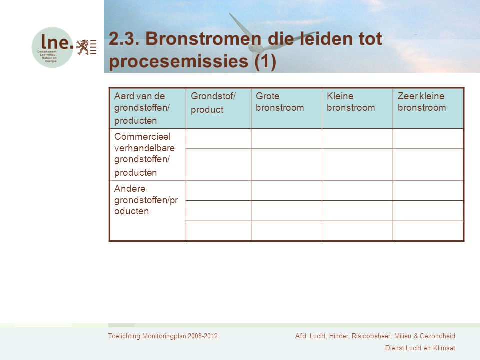 2.3. Bronstromen die leiden tot procesemissies (1)