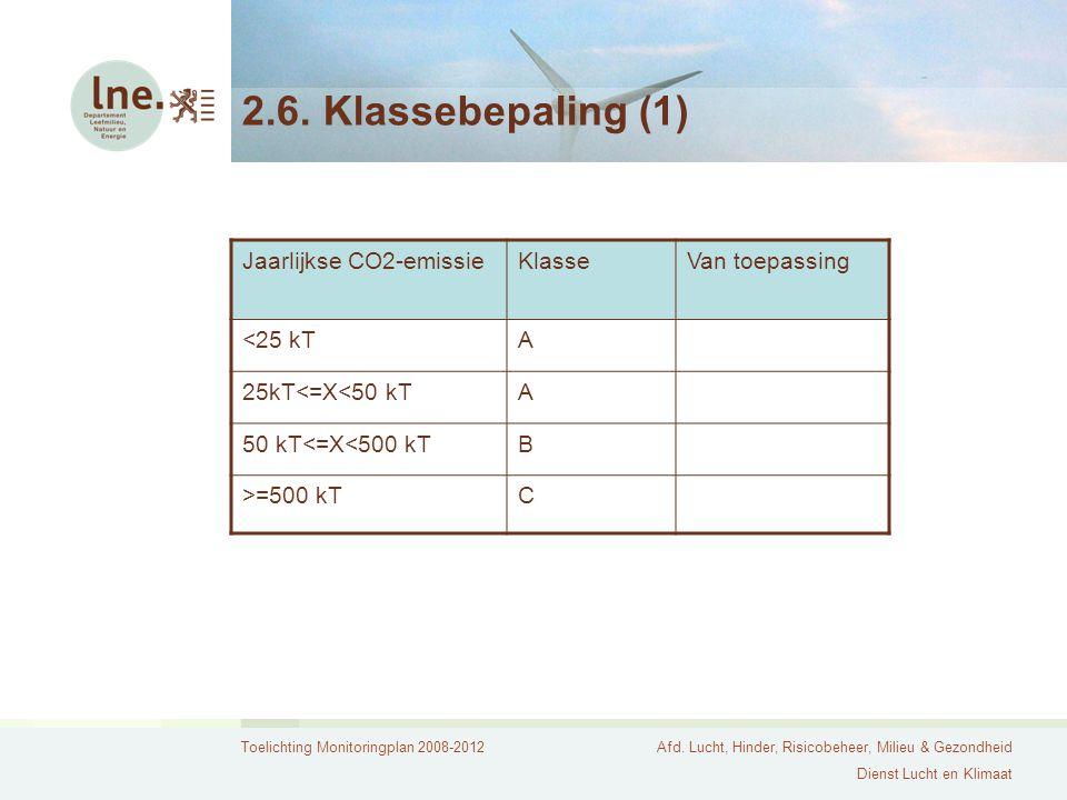 2.6. Klassebepaling (1) Jaarlijkse CO2-emissie Klasse Van toepassing