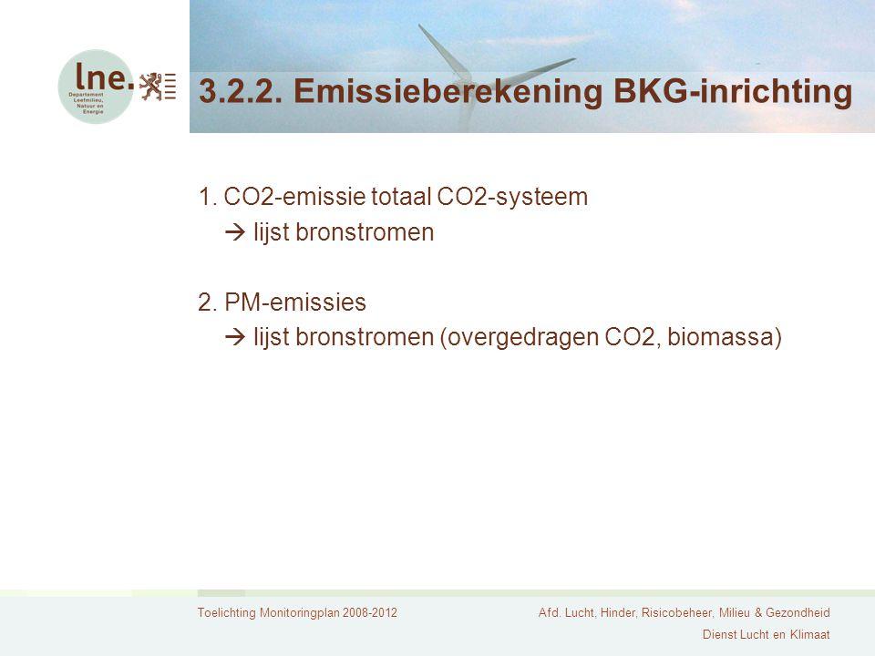 3.2.2. Emissieberekening BKG-inrichting
