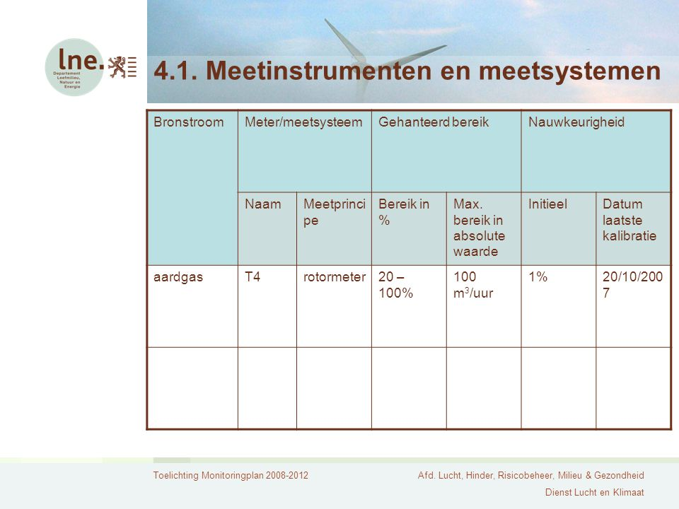 4.1. Meetinstrumenten en meetsystemen
