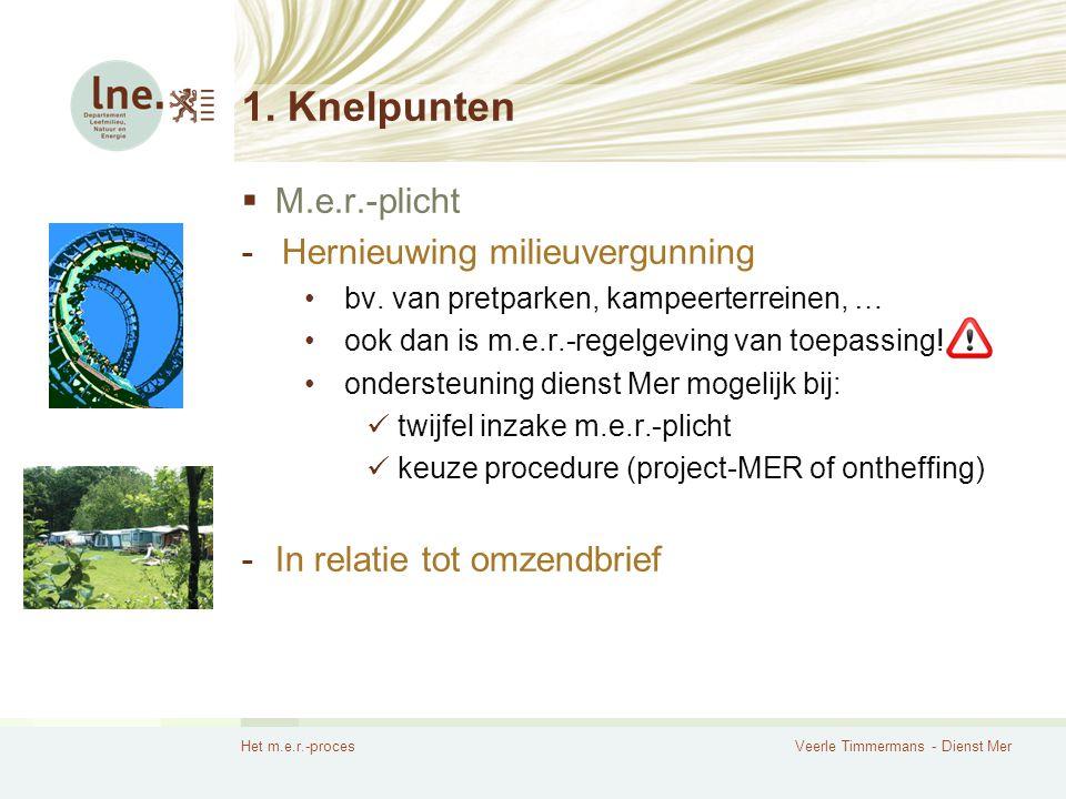 1. Knelpunten M.e.r.-plicht Hernieuwing milieuvergunning