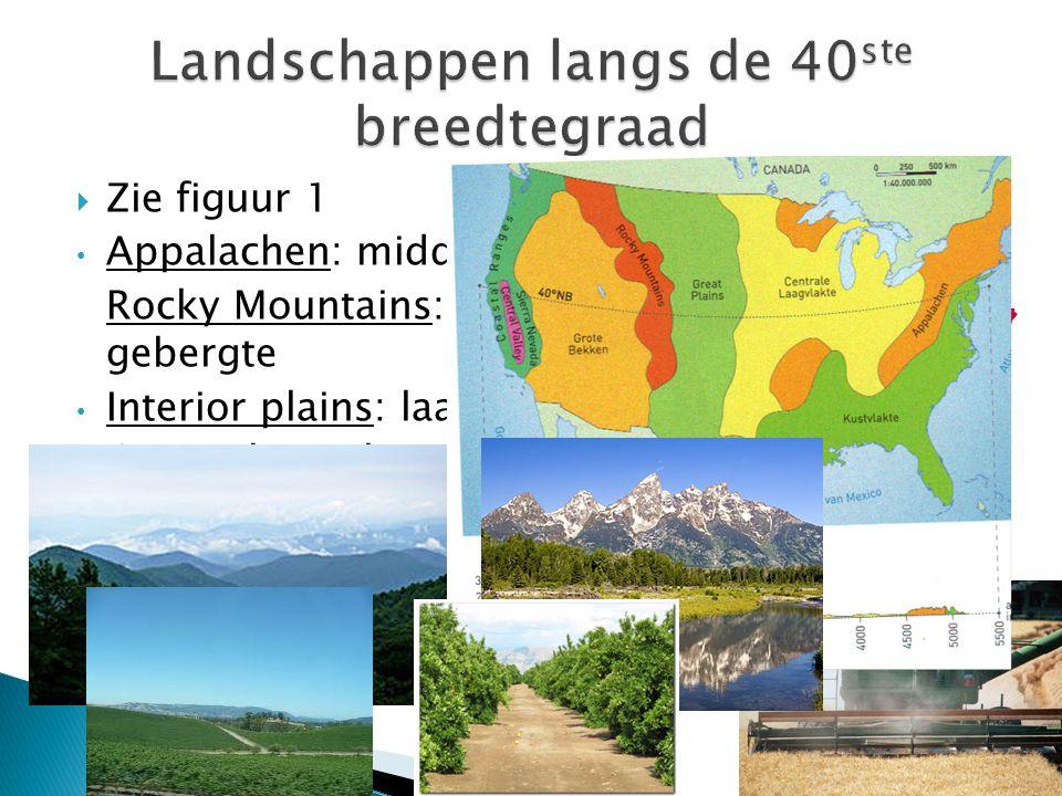 Landschappen langs de 40ste breedtegraad