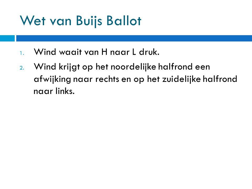 Wet van Buijs Ballot Wind waait van H naar L druk.