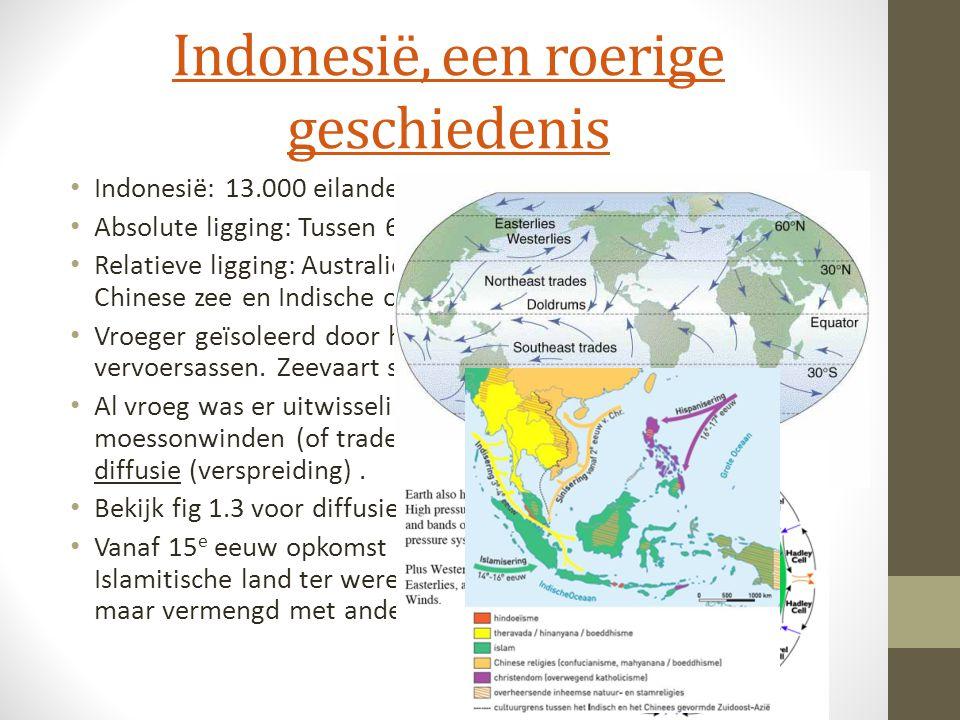 Indonesië, een roerige geschiedenis