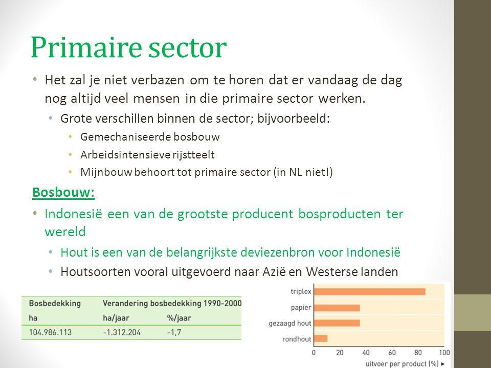 Primaire sector Het zal je niet verbazen om te horen dat er vandaag de dag nog altijd veel mensen in die primaire sector werken.