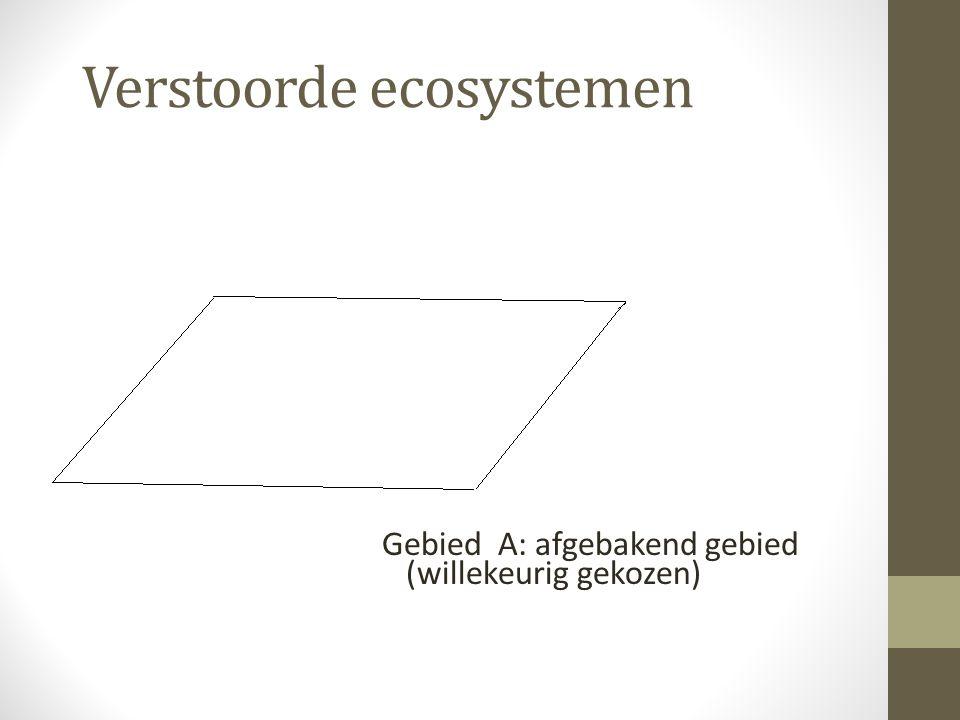 Verstoorde ecosystemen