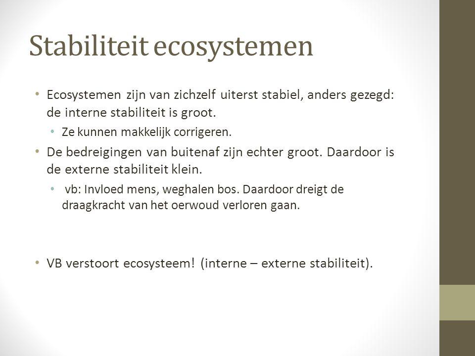 Stabiliteit ecosystemen