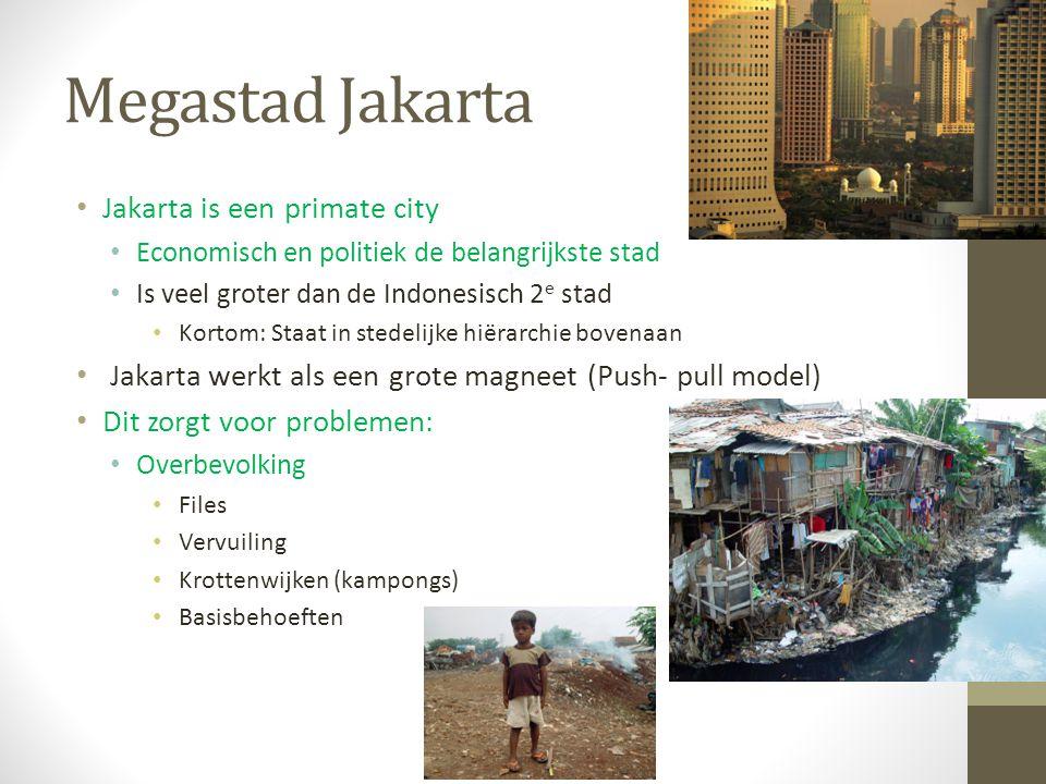 Megastad Jakarta Jakarta is een primate city