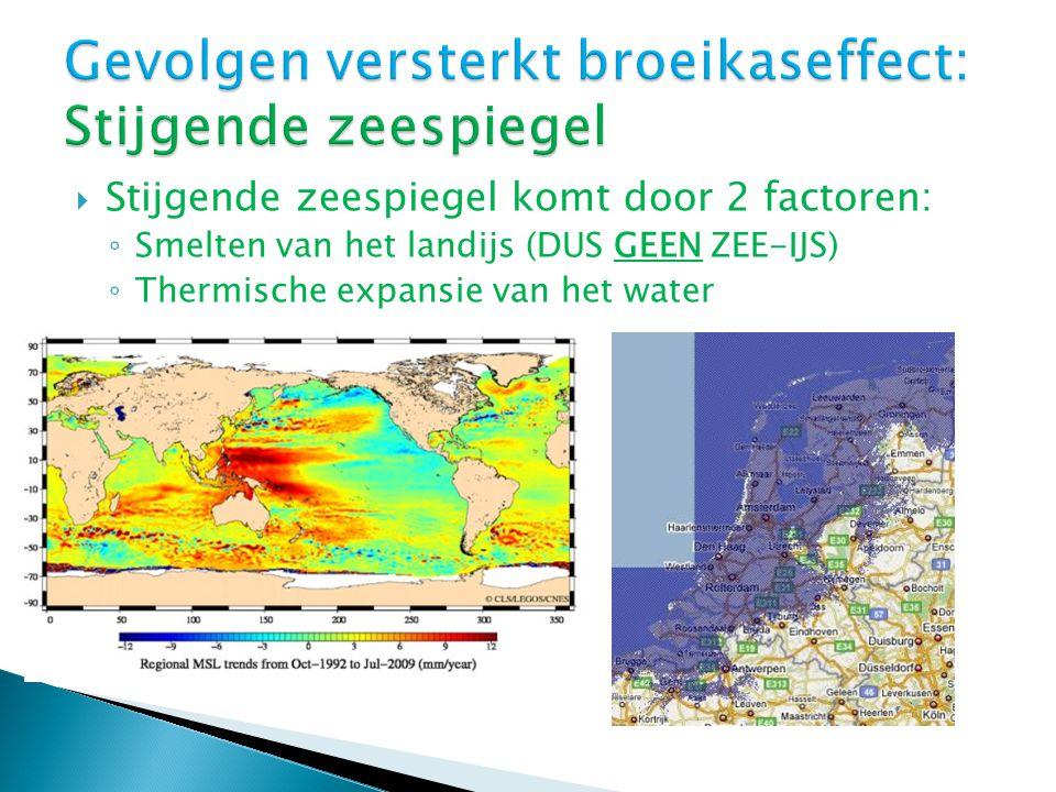 Gevolgen versterkt broeikaseffect: Stijgende zeespiegel