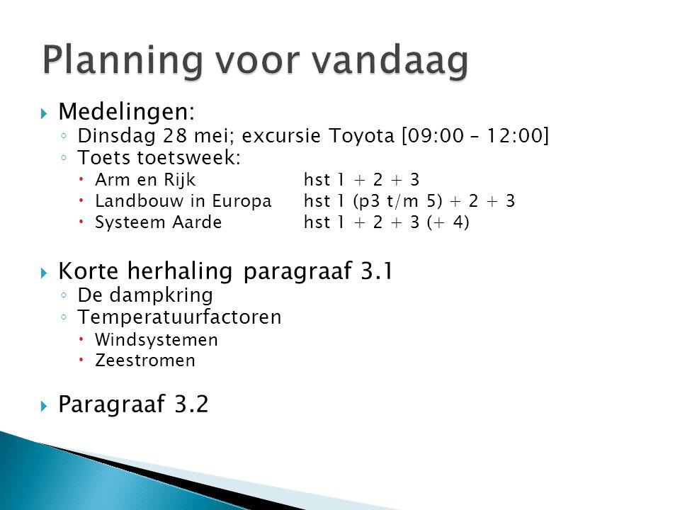 Planning voor vandaag Medelingen: Korte herhaling paragraaf 3.1