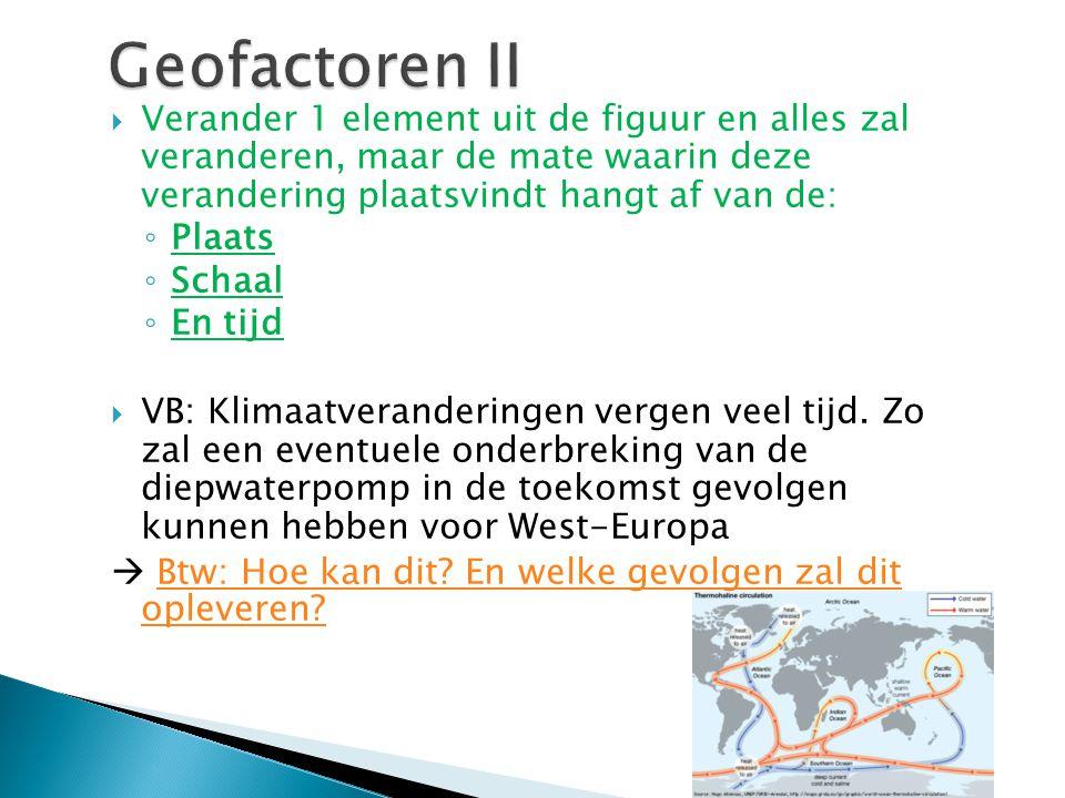 Geofactoren II Verander 1 element uit de figuur en alles zal veranderen, maar de mate waarin deze verandering plaatsvindt hangt af van de: