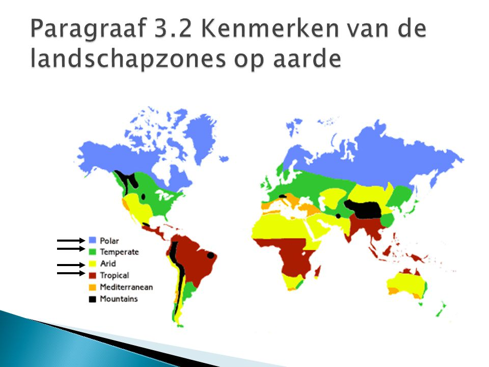 Paragraaf 3.2 Kenmerken van de landschapzones op aarde