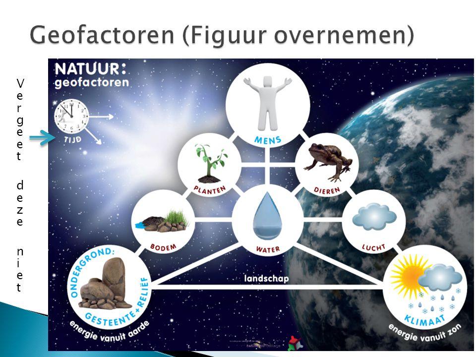 Geofactoren (Figuur overnemen)