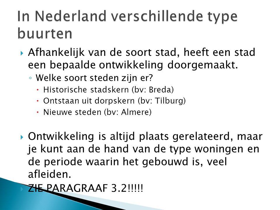 In Nederland verschillende type buurten
