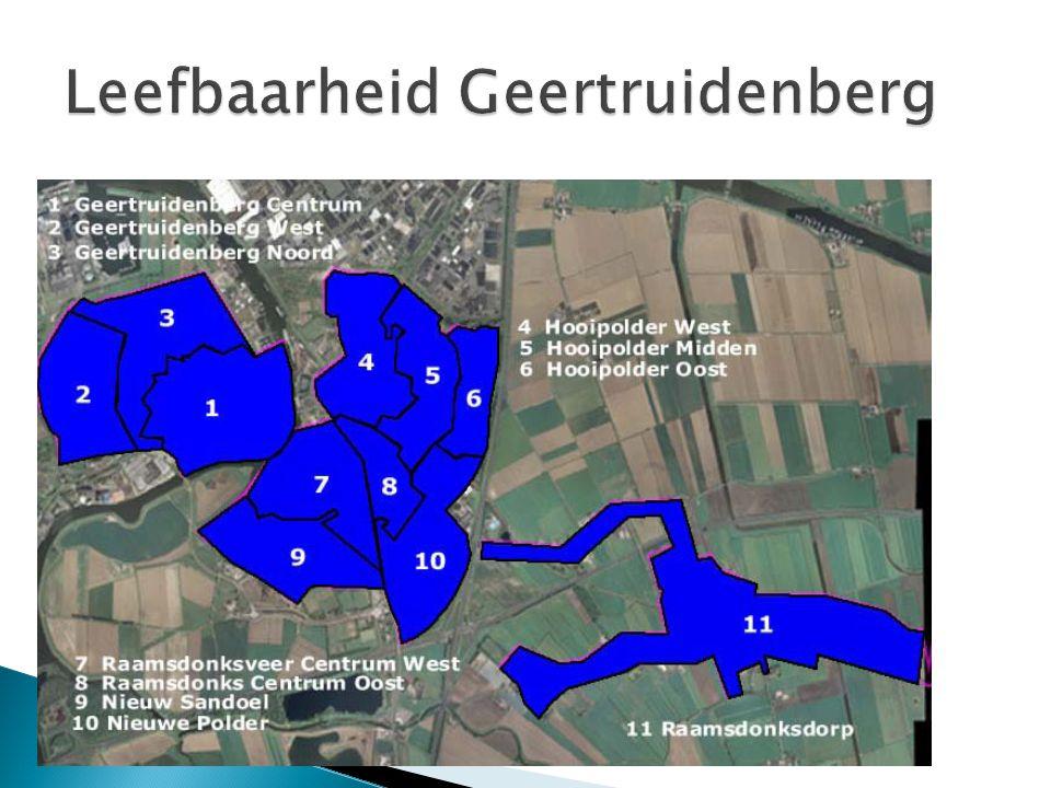 Leefbaarheid Geertruidenberg