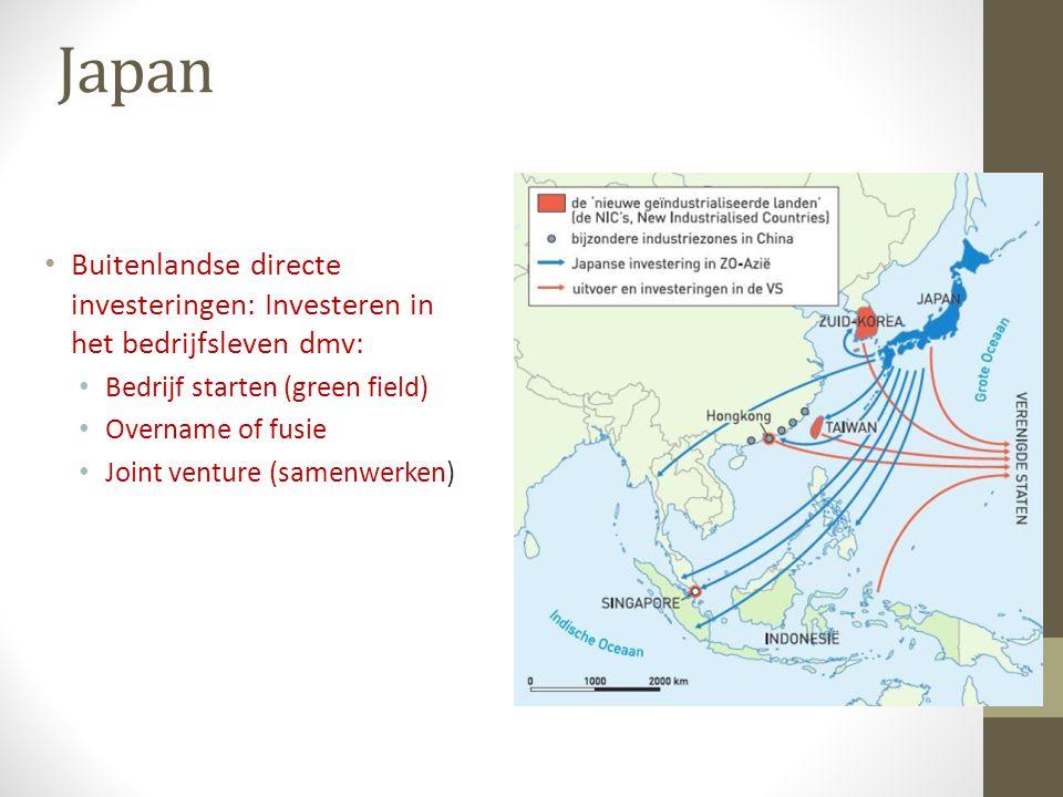 Japan Buitenlandse directe investeringen: Investeren in het bedrijfsleven dmv: Bedrijf starten (green field)
