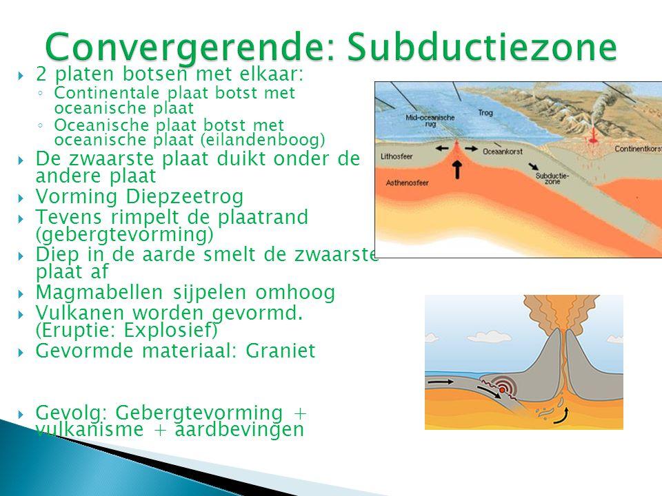Convergerende: Subductiezone