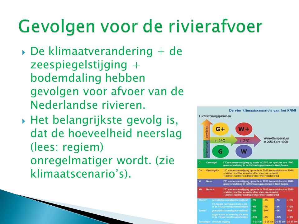 Gevolgen voor de rivierafvoer