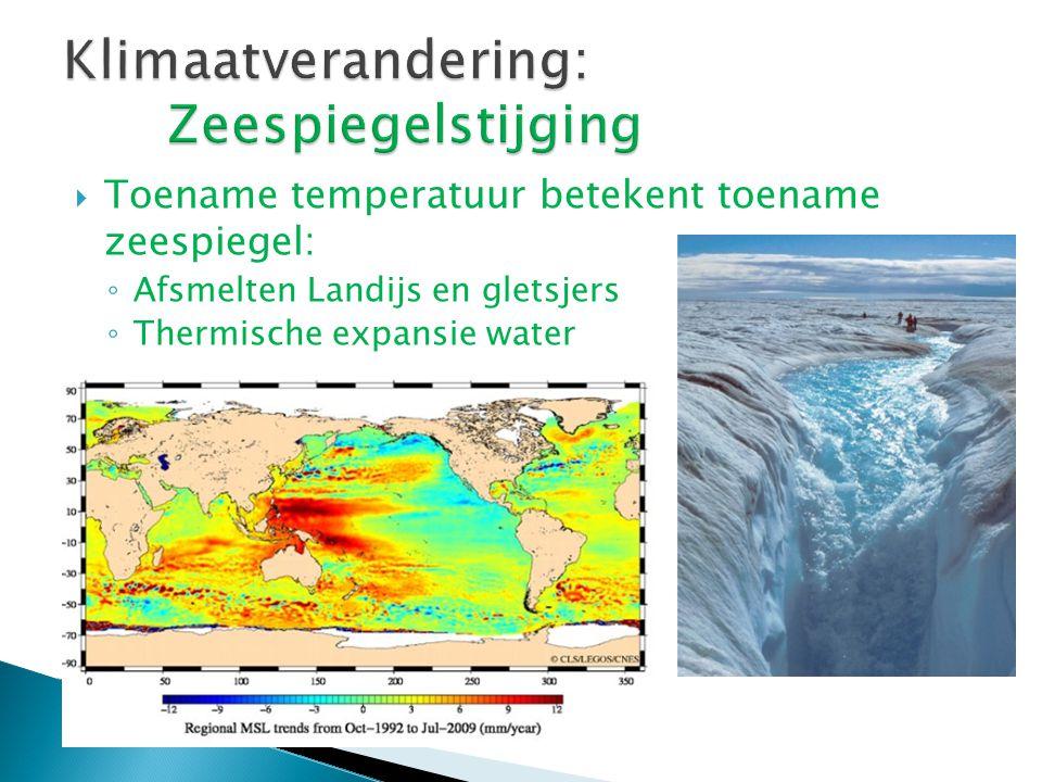 Klimaatverandering: Zeespiegelstijging