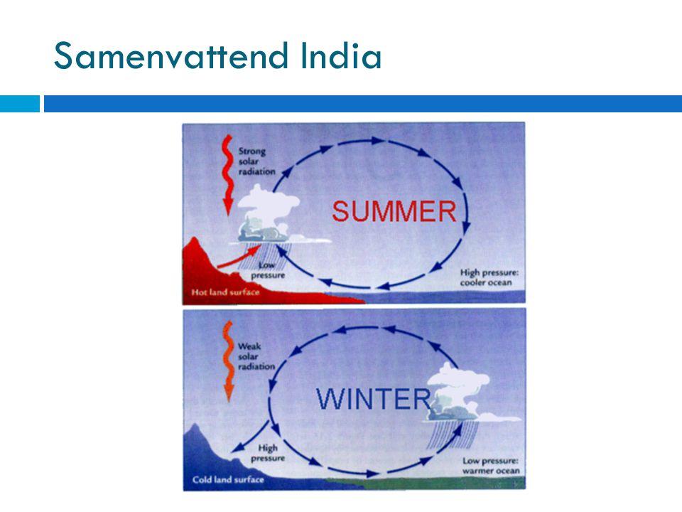 Samenvattend India
