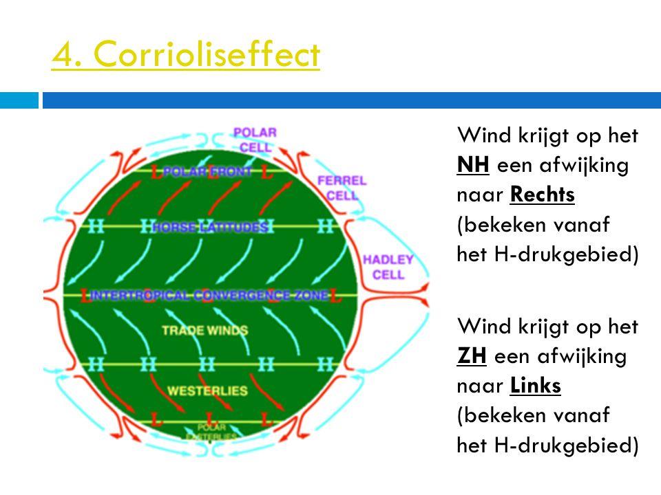 4. Corrioliseffect