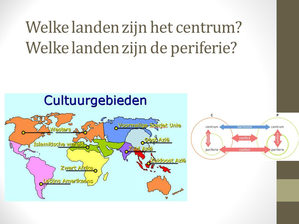 Welke landen zijn het centrum Welke landen zijn de periferie