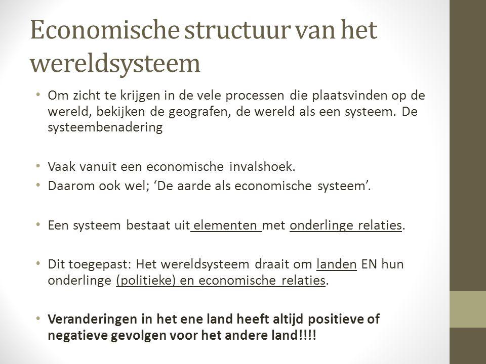 Economische structuur van het wereldsysteem