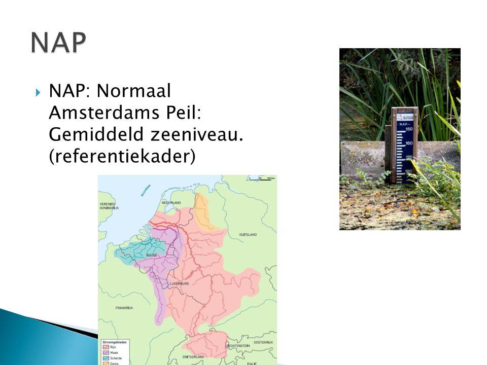 NAP NAP: Normaal Amsterdams Peil: Gemiddeld zeeniveau. (referentiekader)
