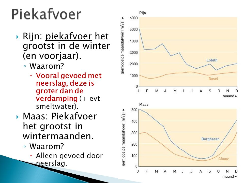 Piekafvoer Rijn: piekafvoer het grootst in de winter (en voorjaar).