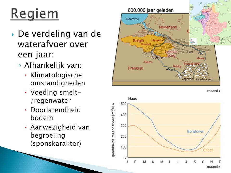 Regiem De verdeling van de waterafvoer over een jaar: Afhankelijk van: