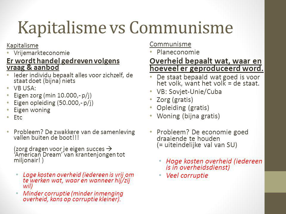 Kapitalisme vs Communisme
