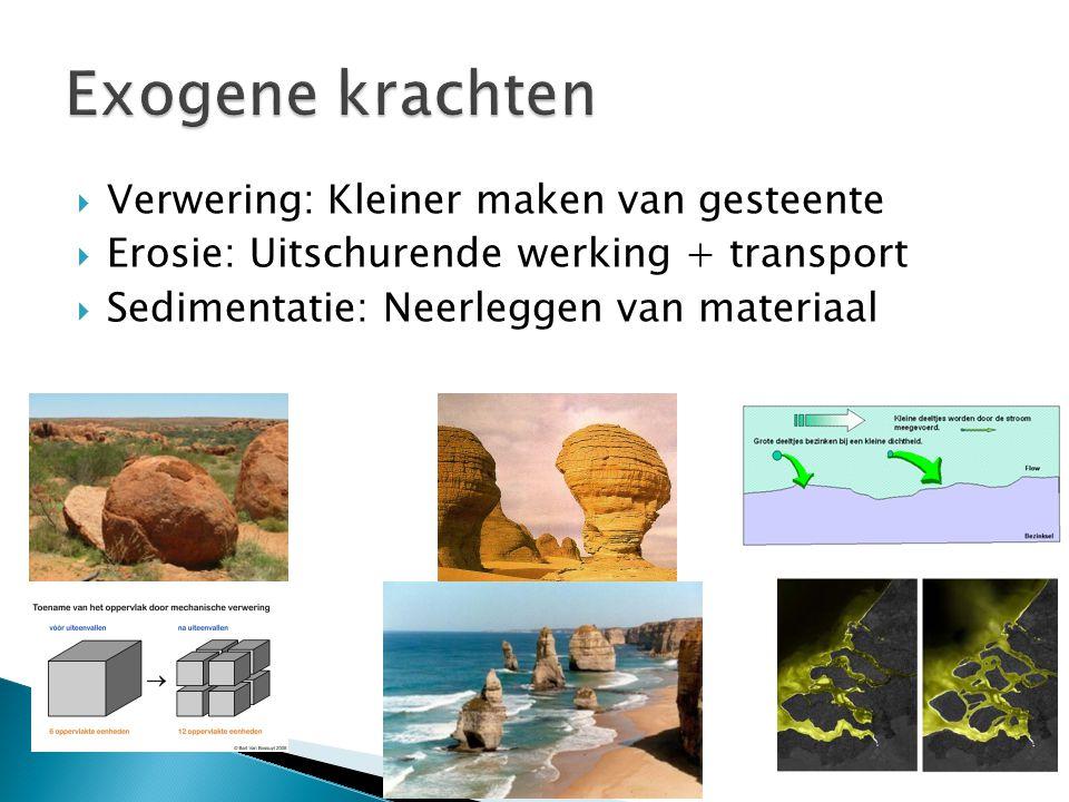Exogene krachten Verwering: Kleiner maken van gesteente