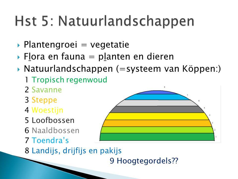 Hst 5: Natuurlandschappen