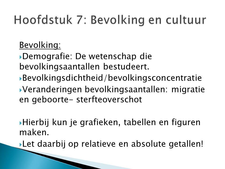 Hoofdstuk 7: Bevolking en cultuur