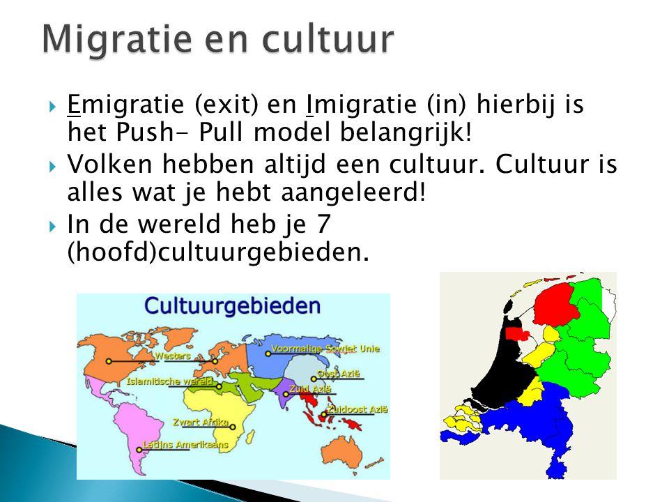 Migratie en cultuur Emigratie (exit) en Imigratie (in) hierbij is het Push- Pull model belangrijk!