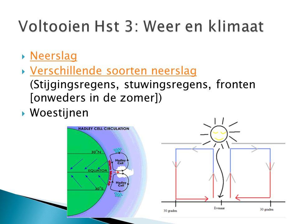 Voltooien Hst 3: Weer en klimaat