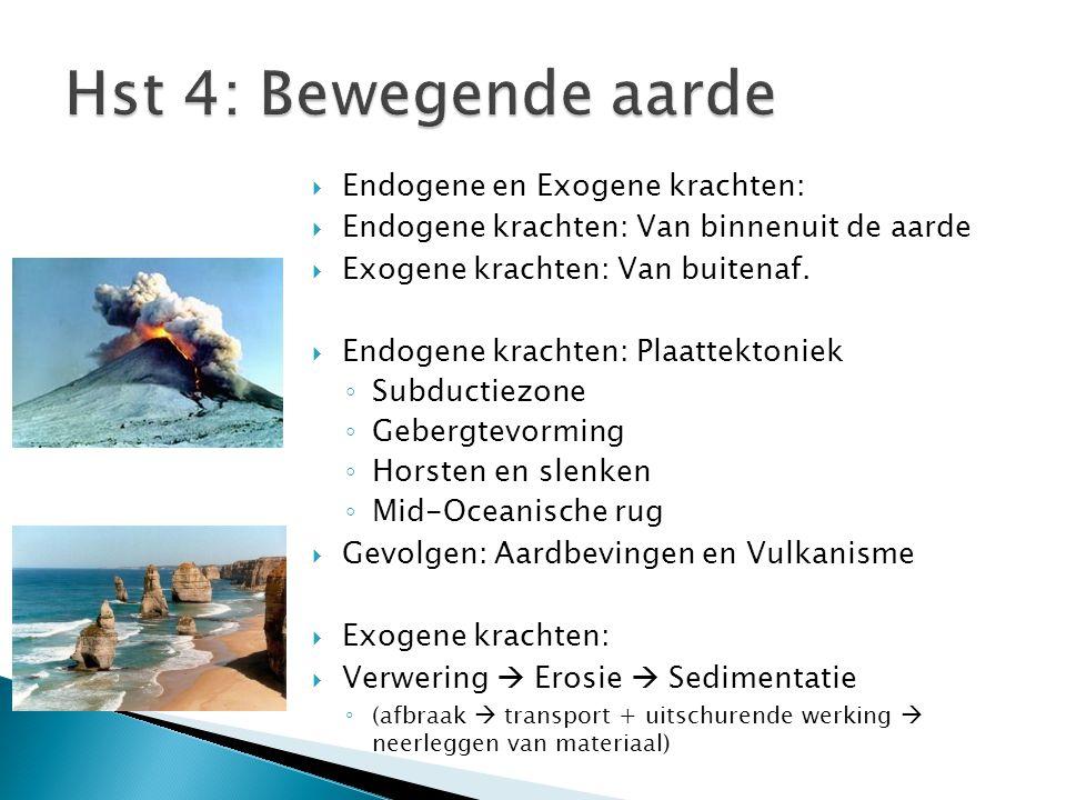 Hst 4: Bewegende aarde Endogene en Exogene krachten: