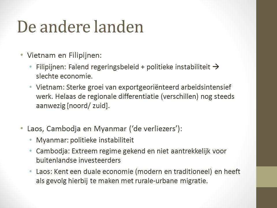 De andere landen Vietnam en Filipijnen: