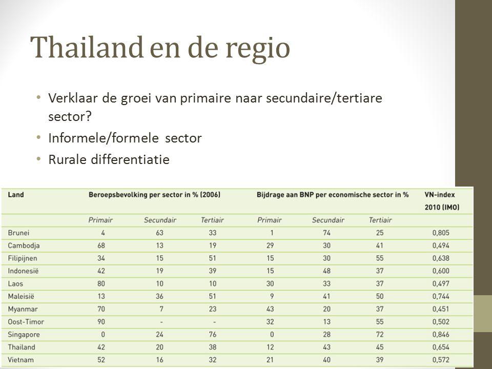 Thailand en de regio Verklaar de groei van primaire naar secundaire/tertiare sector Informele/formele sector.