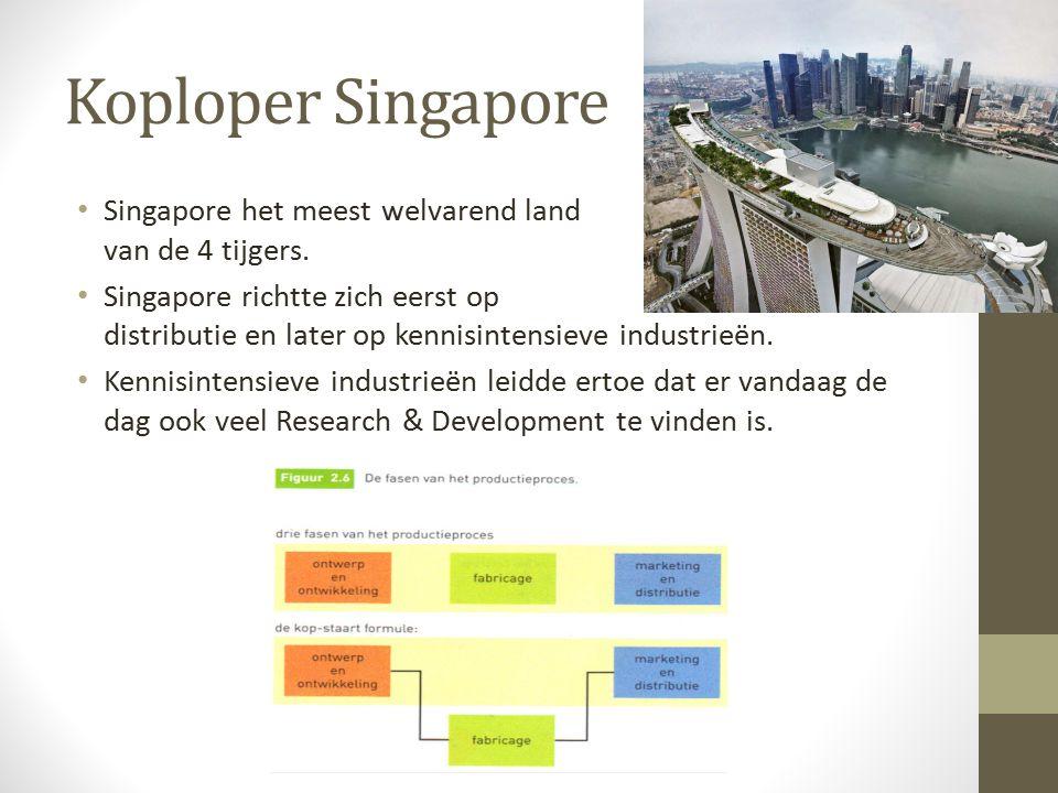 Koploper Singapore Singapore het meest welvarend land van de 4 tijgers.