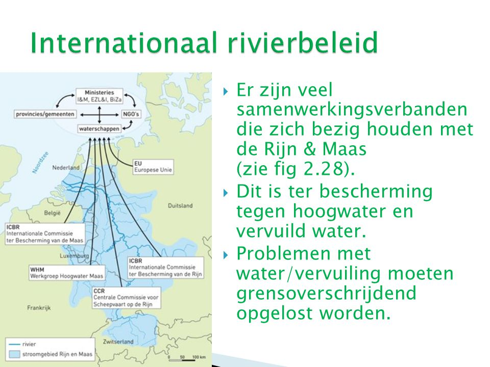 Internationaal rivierbeleid
