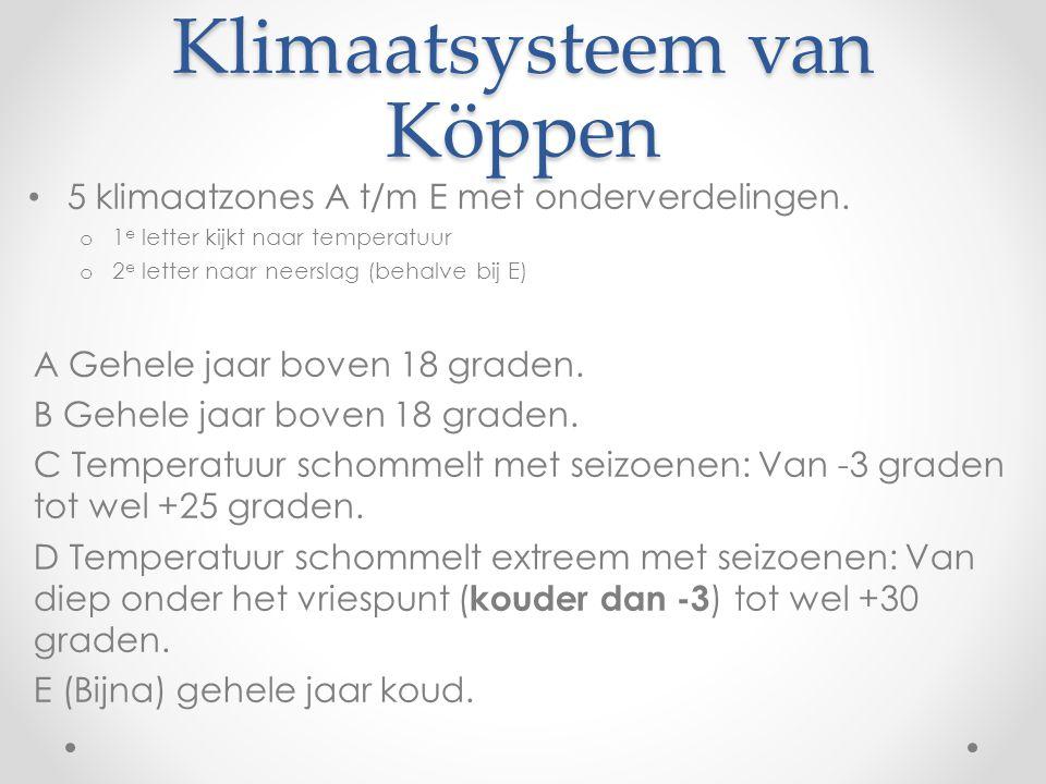 Klimaatsysteem van Köppen