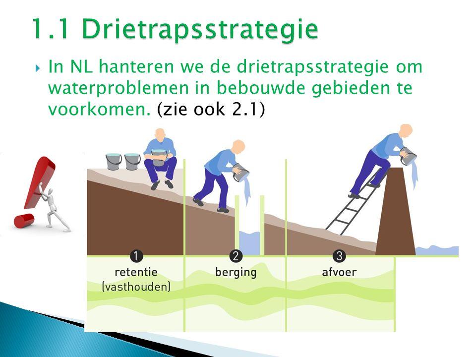 1.1 Drietrapsstrategie In NL hanteren we de drietrapsstrategie om waterproblemen in bebouwde gebieden te voorkomen.
