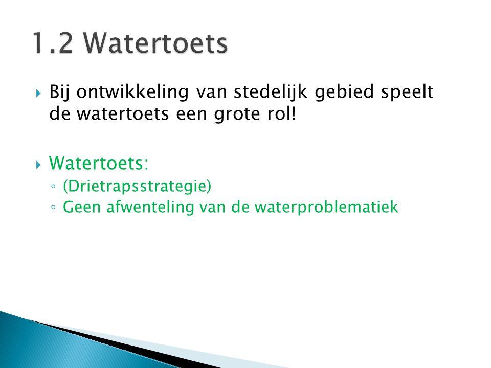 1.2 Watertoets Bij ontwikkeling van stedelijk gebied speelt de watertoets een grote rol! Watertoets: